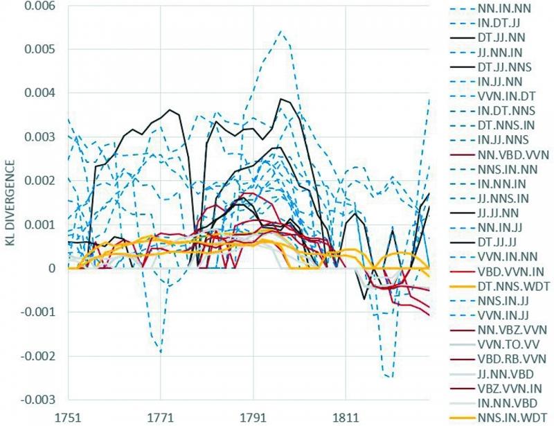 Impressão de Plotagem Digital Cotar Roosevelt (CBTU) - Gráfica de Plotagem